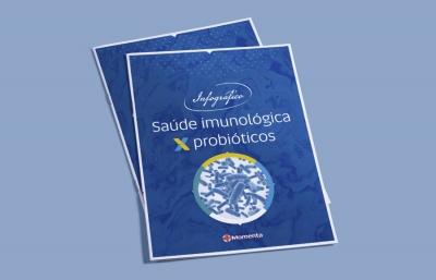 Folder com infográfico sobre probióticos