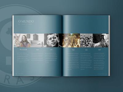 Livro 50 anos Febrasgo | Linha do tempo