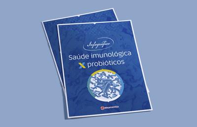 Capa Probióticos