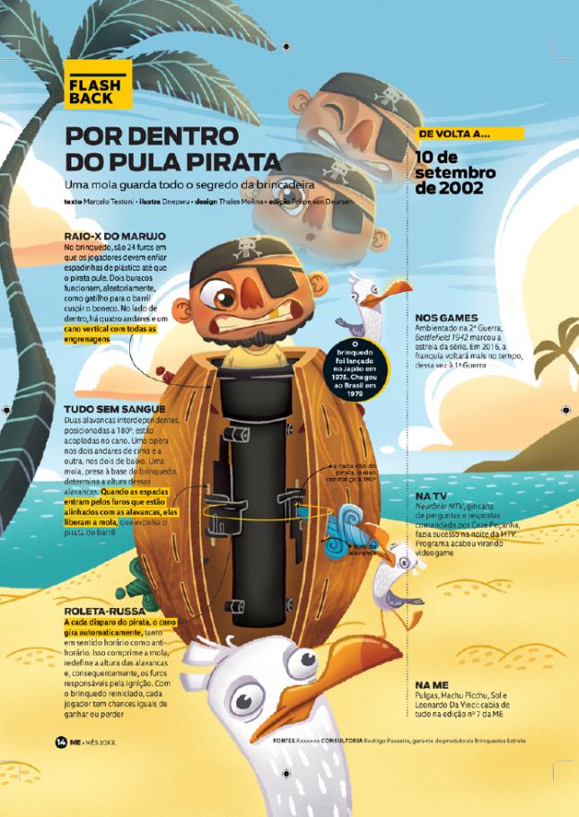 Ed. Abril (magazine): Revista Mundo Estranho